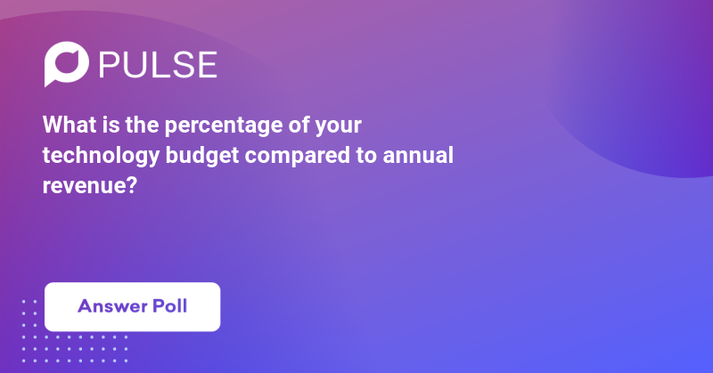 What is the percentage of your technology budget compared to annual revenue?